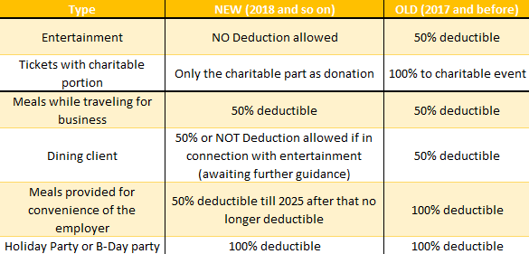 what-is-deductible